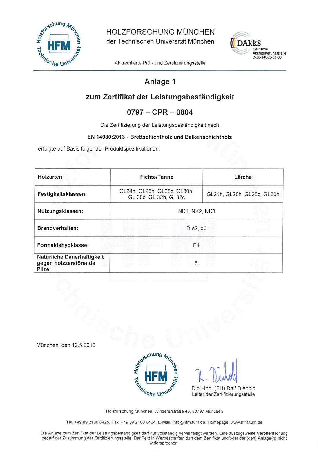 Zertifikat_EN_14080-2